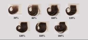 информация о густоте волос